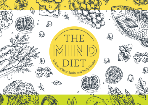 The MIND Diet: Enhance Your Brain and Body Health